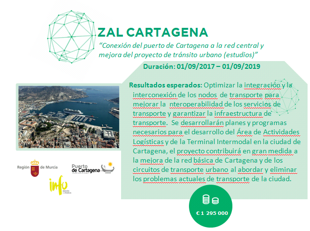 Approved EU Funds for Logistic Activity Zone in Cartagena