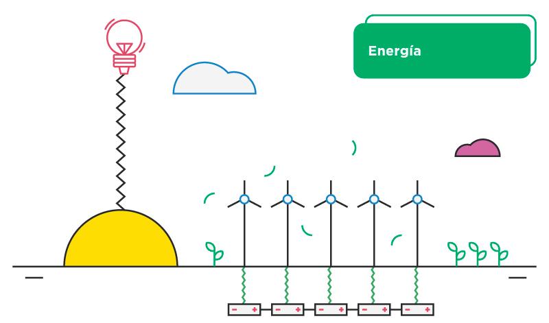 Especialización en proyectos europeos de energías